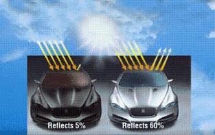 تاثیر رنگ خودرو بر مصرف بنزین!